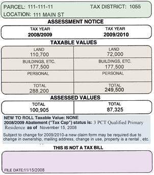 Sample Value Notice Image